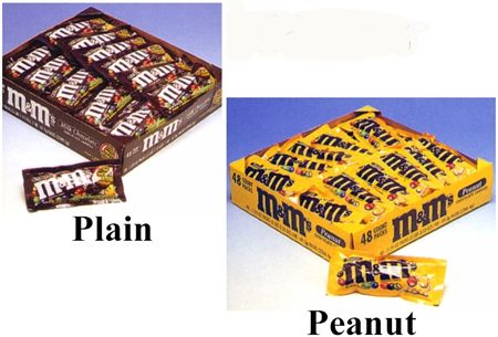 M&M's (Plain or Peanut) By the Box (36 Count)